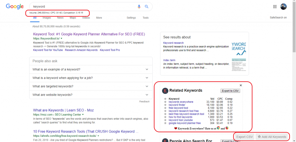 keyword everywhere tool for wordpress seo